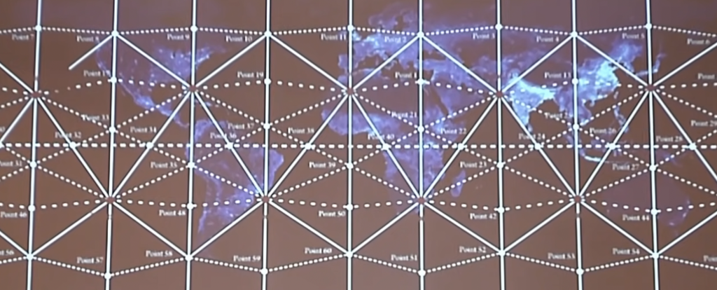 planetary grid system of the world